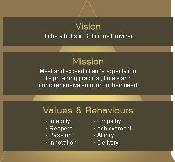 Rimbun Vision Mission